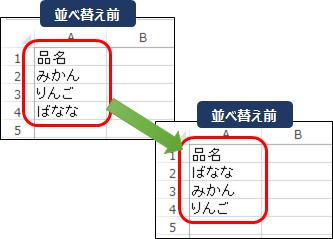 narabekae-modosu01