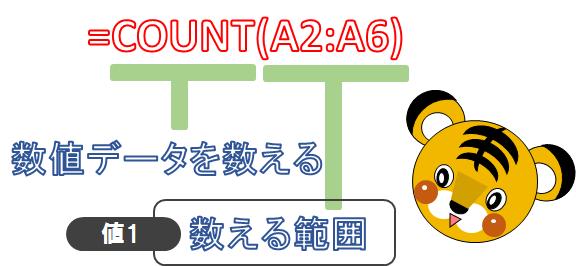 COUNTの使い方07