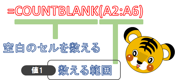 COUNTBLANKの使い方07