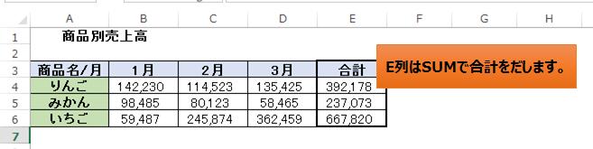 Excelでグラフを作ってみよう!02