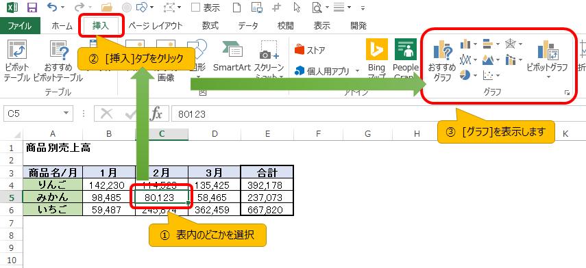 Excelでグラフを作ってみよう!04