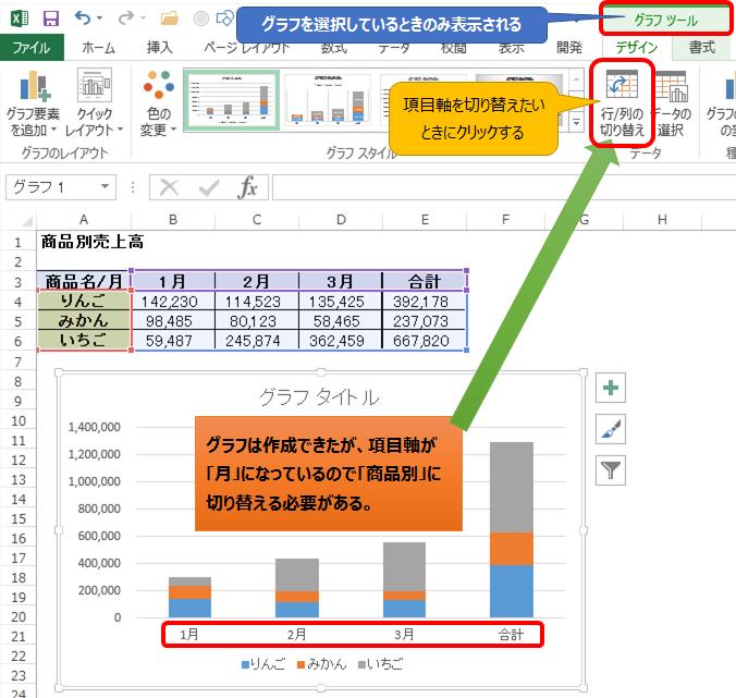 Excelでグラフを作ってみよう!06