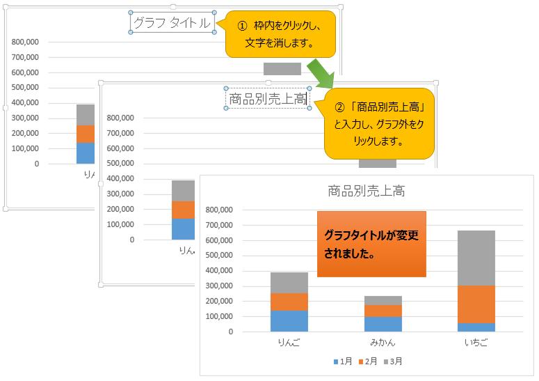 Excelでグラフを作ってみよう!09